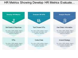 Hr Metrics Showing Develop Hr Metrics Evaluate Hr Kpis