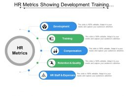 Hr Metrics Showing Development Training Compensation And Retention