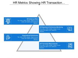 Hr Metrics Showing Hr Transaction Measurements And Performance Monitoring