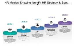 Hr Metrics Showing Identify Hr Strategy And Spot Level Performer