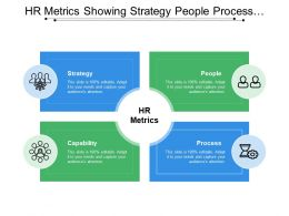 Hr Metrics Showing Strategy People Process And Capability