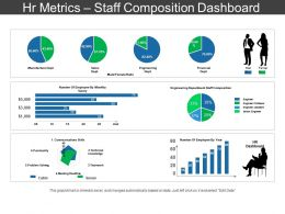 hr_metrics_staff_composition_dashboard_sample_ppt_files_Slide01