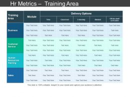 Hr Metrics Training Area Ppt Sample File