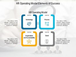 HR Operating Model Elements Of Success