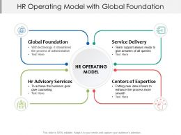 HR Operating Model With Global Foundation
