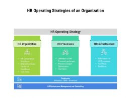 HR Operating Strategies Of An Organization