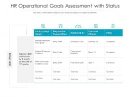 HR Operational Goals Assessment With Status