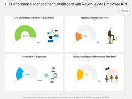 HR Performance Management Dashboard With Revenue Per Employee KPI