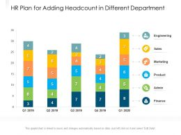 HR Plan For Adding Headcount In Different Department