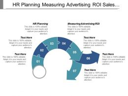 Hr Planning Measuring Advertising Roi Sales Distribution Channel Cpb
