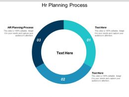Hr Planning Process Ppt Powerpoint Presentation Gallery Images Cpb