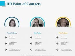 HR Point Of Contacts Ppt Powerpoint Presentation Pictures Outfit
