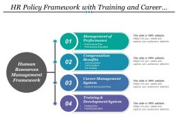 Hr Policy Framework With Training And Career Development System With Performance Measurement