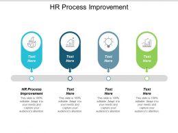Hr Process Improvement Ppt Powerpoint Presentation Portfolio Themes Cpb