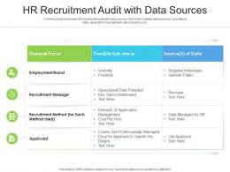 HR Recruitment Audit With Data Sources