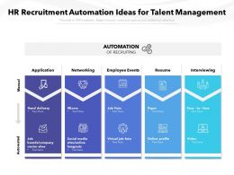 HR Recruitment Automation Ideas For Talent Management