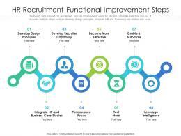 HR Recruitment Functional Improvement Steps