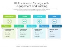 HR Recruitment Strategy With Engagement And Tracking