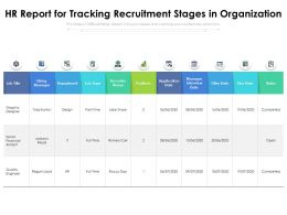 Hr Report For Tracking Recruitment Stages In Organization