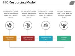 Hr Resourcing Model Presentation Layouts
