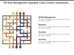 Hr Risk Management Appraisal Code Conduct Operational Management