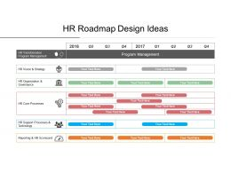 Hr Roadmap Design Ideas Presentation Images