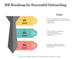 Hr Roadmap For Successful Onboarding 30 60 90 Days Paln Ppt Powerpoint Presentation Slides