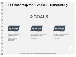 HR Roadmap For Successful Onboarding Ppt Powerpoint Layouts