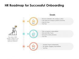 HR Roadmap For Successful Onboarding Ppt Powerpoint Presentation Layouts Portfolio