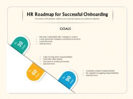 HR Roadmap For Successful Onboarding Routine Ppt Powerpoint Presentation Slides Show