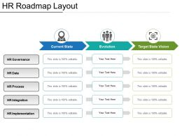 Hr Roadmap Layout Sample Presentation Ppt
