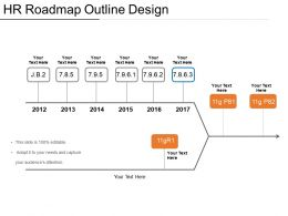 Hr Roadmap Outline Design Ppt Templates