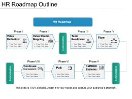 Hr Roadmap Outline Presentation Examples