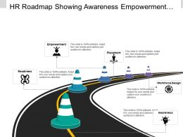 Hr Roadmap Showing Awareness Empowerment And Workforce Design