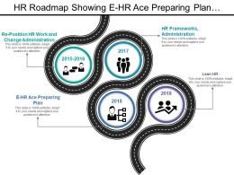 Hr Roadmap Showing E Hr Ace Preparing Plan And Administrations