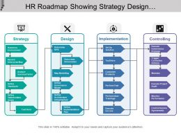 Hr Roadmap Showing Strategy Design Implementation And Controlling