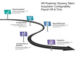 Hr Roadmap Showing Talent Acquisition Configurability Payroll Hr And Time