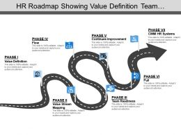Hr Roadmap Showing Value Definition Team Readiness And Flow