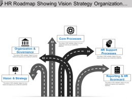 Hr Roadmap Showing Vision Strategy Organization And Governance