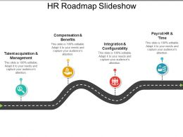Hr Roadmap Slideshow Presentation Graphics