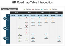 Hr Roadmap Table Introduction Ppt Infographic Template