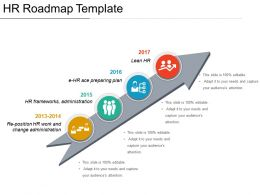 Hr Roadmap Template Ppt Inspiration