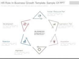 Hr Role In Business Growth Template Sample Of Ppt