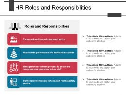 Hr Roles And Responsibilities Example Of Ppt