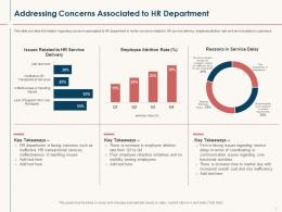 HR Service Delivery Addressing Concerns Associated To HR Department Ppt Powerpoint Layouts