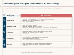 HR Service Delivery Addressing Five Principles Associated To HR Functioning Ppt Powerpoint File