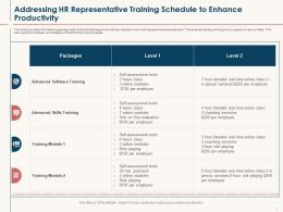 HR Service Delivery Addressing HR Representative Training Schedule To Enhance Productivity Ppt Grid