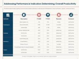 HR Service Delivery Addressing Performance Indicators Determining Overall Productivity Ppt Ideas