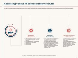 HR Service Delivery Addressing Various HR Service Delivery Features Ppt Powerpoint Clipart Images