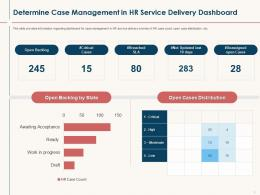 HR Service Delivery Determine Case Management In HR Service Delivery Dashboard Ppt Layouts Visuals